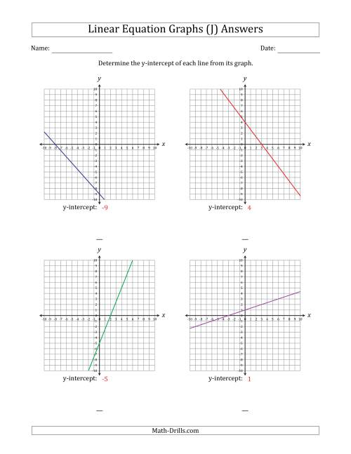 The Finding y-intercept from a Linear Equation Graph (J) Math Worksheet Page 2