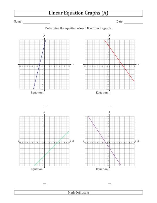 The Determining the Equation from a Linear Equation Graph (A) Math Worksheet