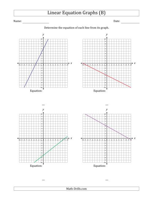 The Determining the Equation from a Linear Equation Graph (B) Math Worksheet