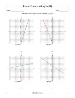 find a slope intercept equation from a graph d algebra worksheet. Black Bedroom Furniture Sets. Home Design Ideas