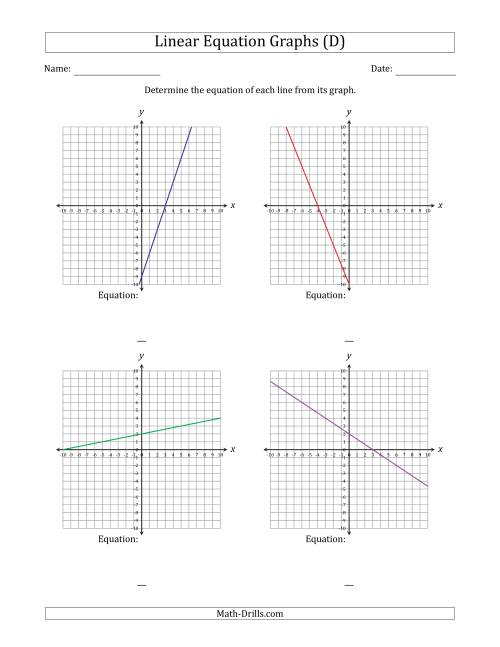 The Determining the Equation from a Linear Equation Graph (D) Math Worksheet