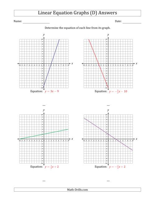 The Determining the Equation from a Linear Equation Graph (D) Math Worksheet Page 2