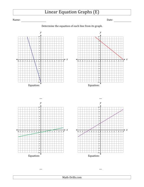 The Determining the Equation from a Linear Equation Graph (E) Math Worksheet