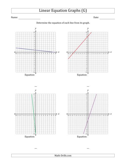 The Determining the Equation from a Linear Equation Graph (G) Math Worksheet