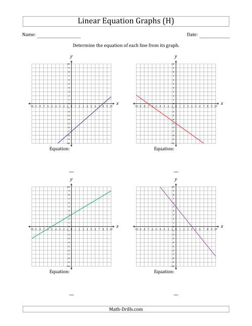 The Determining the Equation from a Linear Equation Graph (H) Math Worksheet