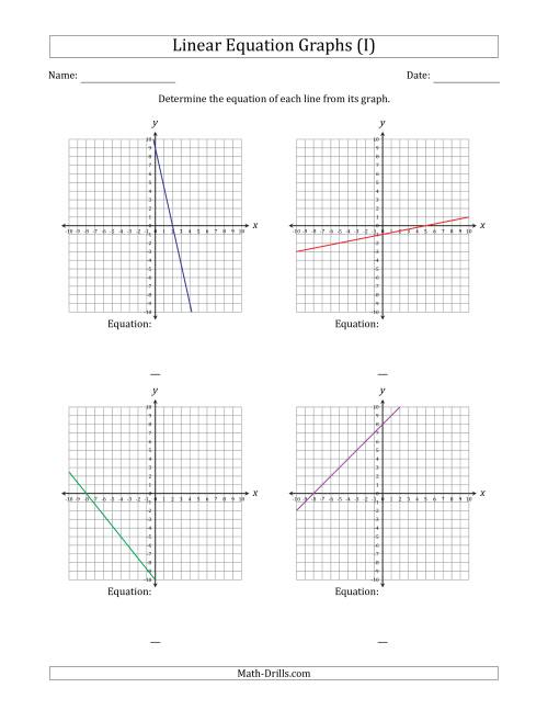 The Determining the Equation from a Linear Equation Graph (I) Math Worksheet
