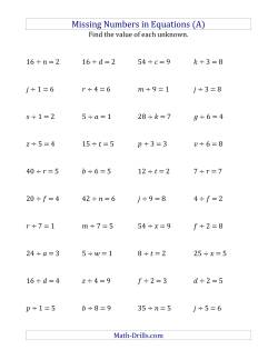 Missing Numbers in Equations (Variables) -- Division (Range 1 to 9) (A)