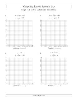 Solve Systems of Linear Equations by Graphing (First Quadrant Only)