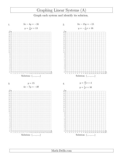 The Solve Systems of Linear Equations by Graphing (First Quadrant Only) (A) Algebra Worksheet