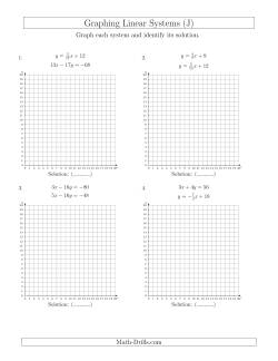 ... Solve Systems of Linear Equations by Graphing (First Quadrant Only