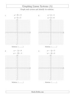 Solve Systems of Linear Equations by Graphing (Slope-Intercept)