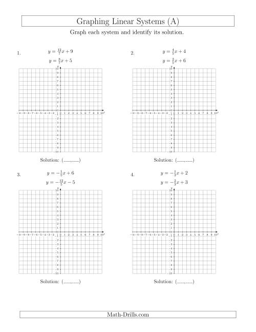 The Solve Systems of Linear Equations by Graphing (Slope-Intercept) (A) Math Worksheet