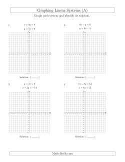 Solve Systems of Linear Equations by Graphing (Mixed Standard and Slope-Intercept)