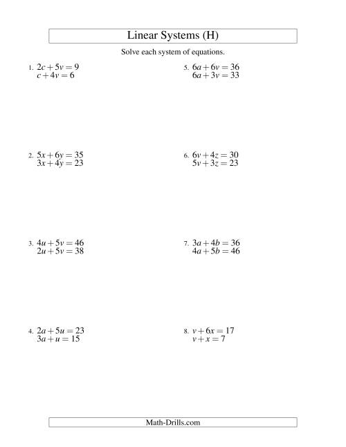 Graphing Systems Of Linear Equations Worksheet Pdf Jennarocca – Graphing Equations Worksheets