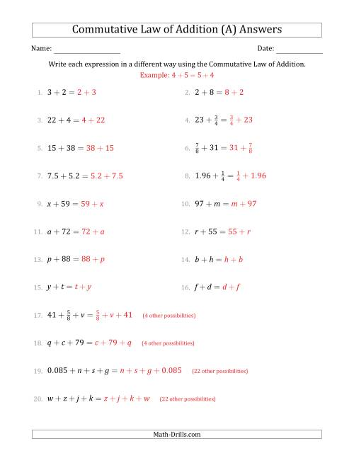 The The Commutative Law of Addition (Some Variables) (A) Math Worksheet Page 2