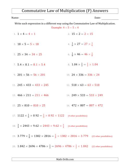 The The Commutative Law of Multiplication (Numbers Only) (F) Math Worksheet Page 2