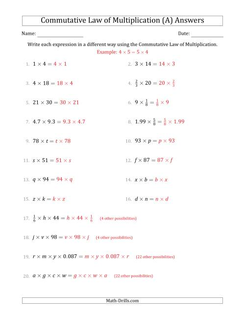 The The Commutative Law of Multiplication (Some Variables) (A) Math Worksheet Page 2