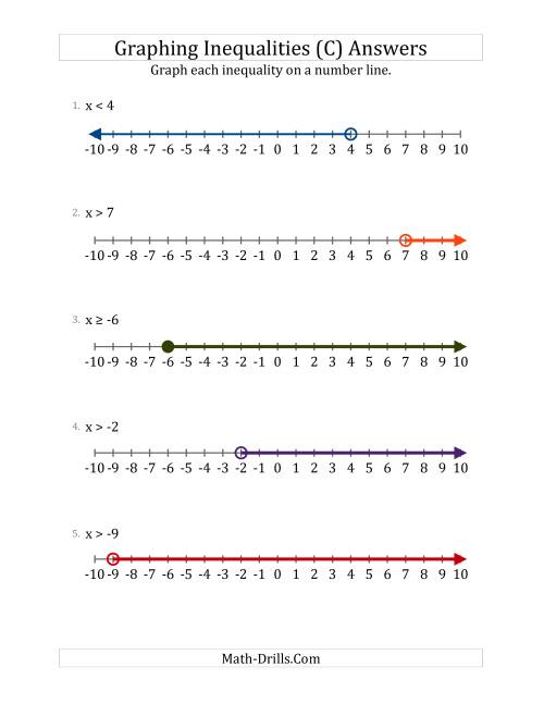 The Graph Basic Inequalities on Number Lines (C) Math Worksheet Page 2