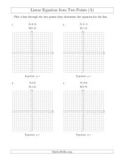 Math-Drills Search: algebra math worksheets