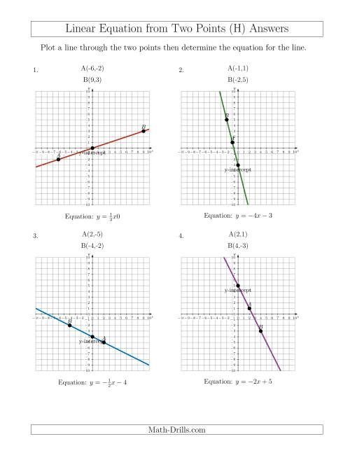 Determine a Linear Equation by Graphing Two Points (H)