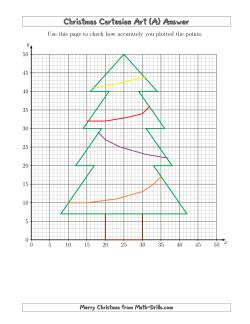 Christmas Cartesian Art Tree