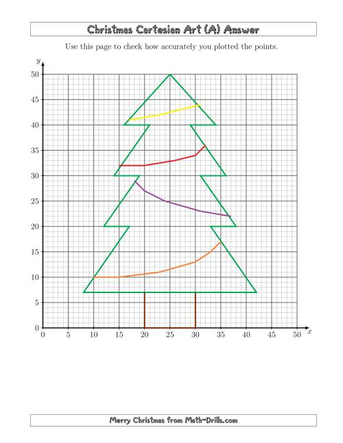 Worksheets Grid Art Worksheets christmas cartesian art tree a