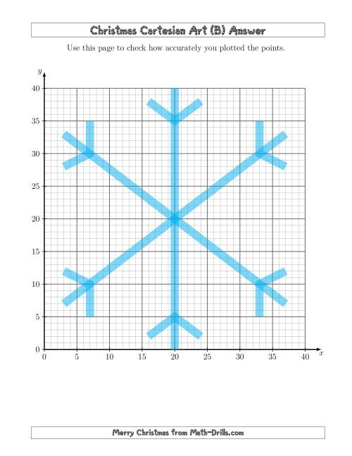The Christmas Cartesian Art Snowflake (B) Math Worksheet