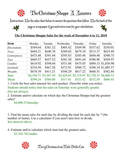 The The Christmas Shoppe (Numbers under $1000) (A) Math Worksheet Page 2