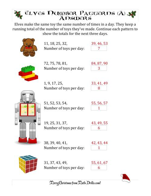 The Elf Toy Inventory with Growing Number Patterns (Max. Interval 9) (A) Math Worksheet Page 2