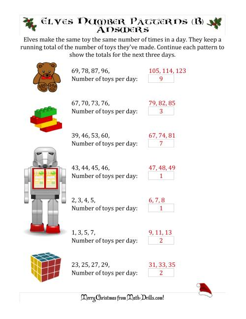 The Elf Toy Inventory with Growing Number Patterns (Max. Interval 9) (B) Math Worksheet Page 2
