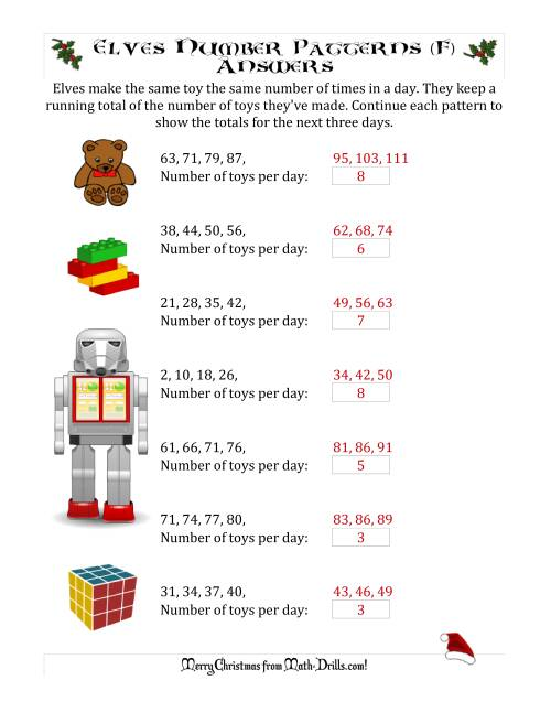 The Elf Toy Inventory with Growing Number Patterns (Max. Interval 9) (F) Math Worksheet Page 2