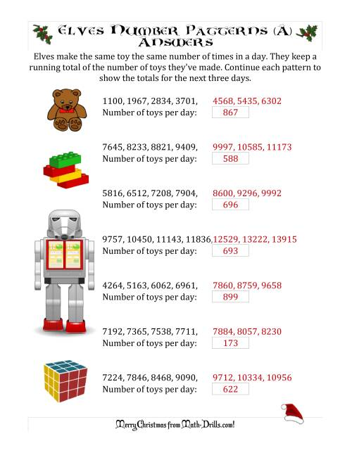 The Elf Toy Inventory with Growing Number Patterns (Max. Interval 999) (A) Math Worksheet Page 2