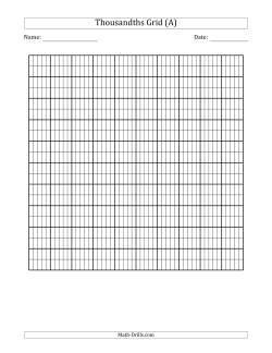Thousandths Grid