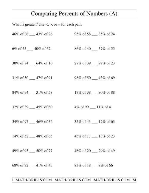 Comparing Percents of Numbers (A) Decimals Worksheet