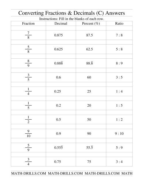 The Converting Between Fractions, Decimals, Percents and Ratios (C) Math Worksheet Page 2
