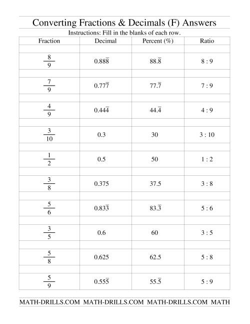 The Converting Between Fractions, Decimals, Percents and Ratios (F) Math Worksheet Page 2