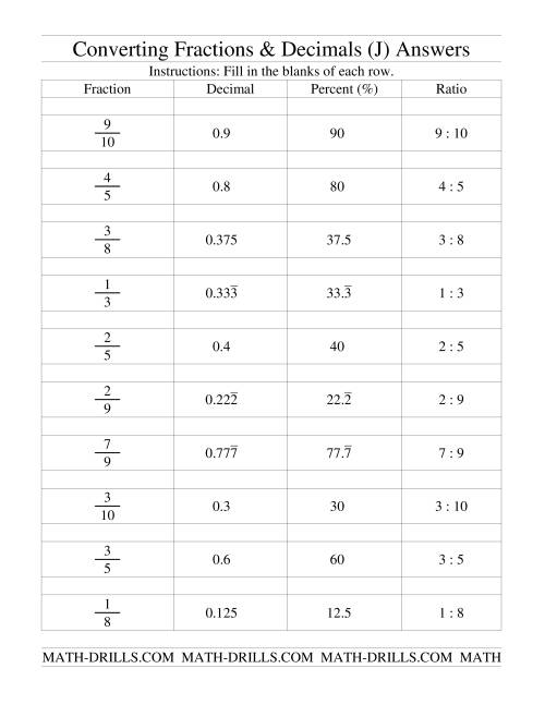 The Converting Between Fractions, Decimals, Percents and Ratios (J) Math Worksheet Page 2