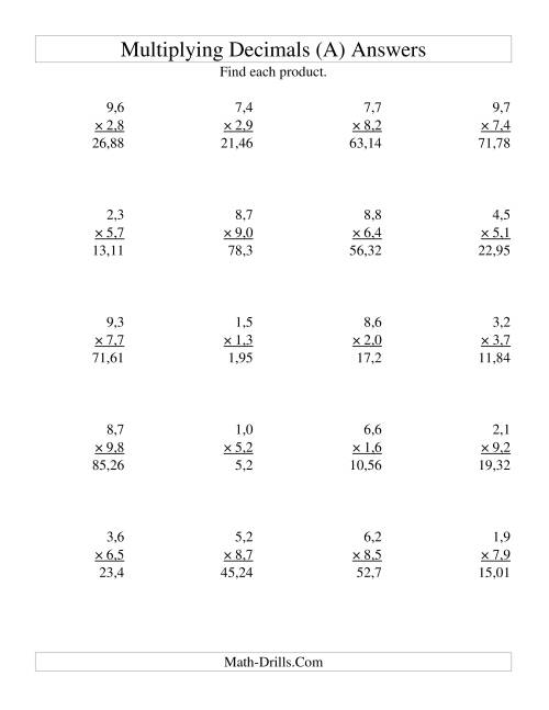 Multiplying Two-Digit Tenths by Two-Digit Tenths (A)