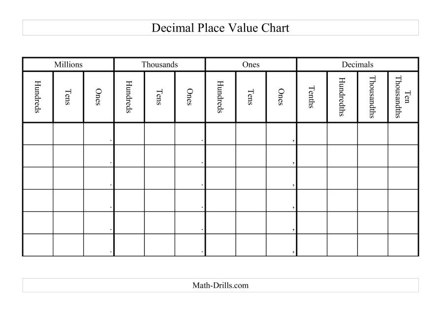 Printables Decimal Place Value Worksheet decimal place value chart worksheet scalien a european decimals worksheet