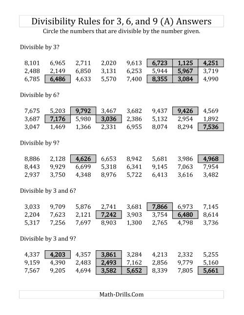 The Divisibility Rules for 3, 6 and 9 (4 Digit Numbers) (A) Math Worksheet Page 2