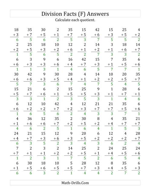 The Vertically arranged division facts to 49 (F) Math Worksheet Page 2