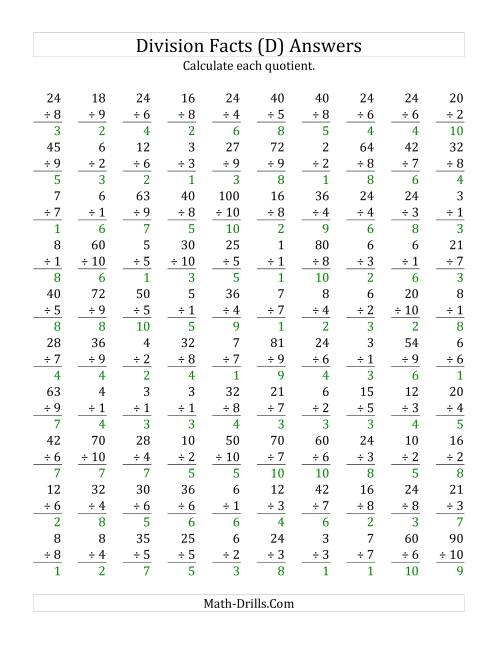The Vertically arranged division facts to 100 (D) Math Worksheet Page 2