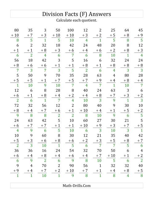 The Vertically arranged division facts to 100 (F) Math Worksheet Page 2