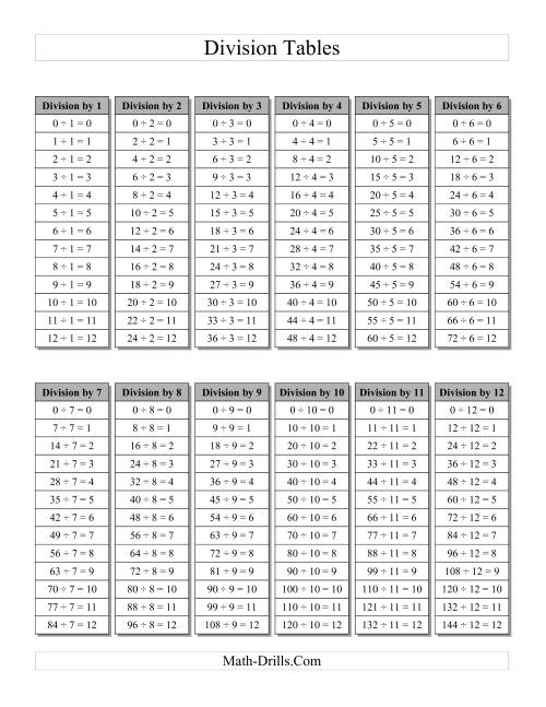 Division Table with Grey Headings A Division Worksheet – Division Table Worksheets