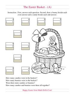 Easter Basket Mixed Operations