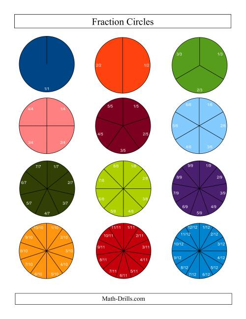 The Small Color Fraction Circles with Labels (D) Math Worksheet