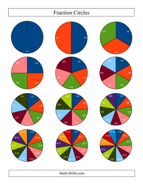 The Small Multi-Color Fraction Circles with Labels (E) Math Worksheet