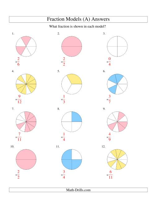 The Modeling Fractions with Circles -- Halves to Twelfths (A) Math Worksheet Page 2