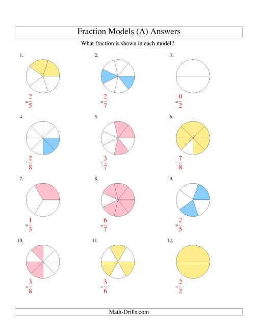 The Modeling Fractions with Circles -- Halves to Eighths (A) Math Worksheet Page 2