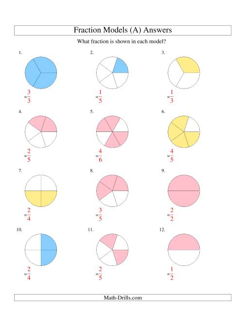 The Modeling Fractions with Circles -- Halves to Sixths (A) Math Worksheet Page 2